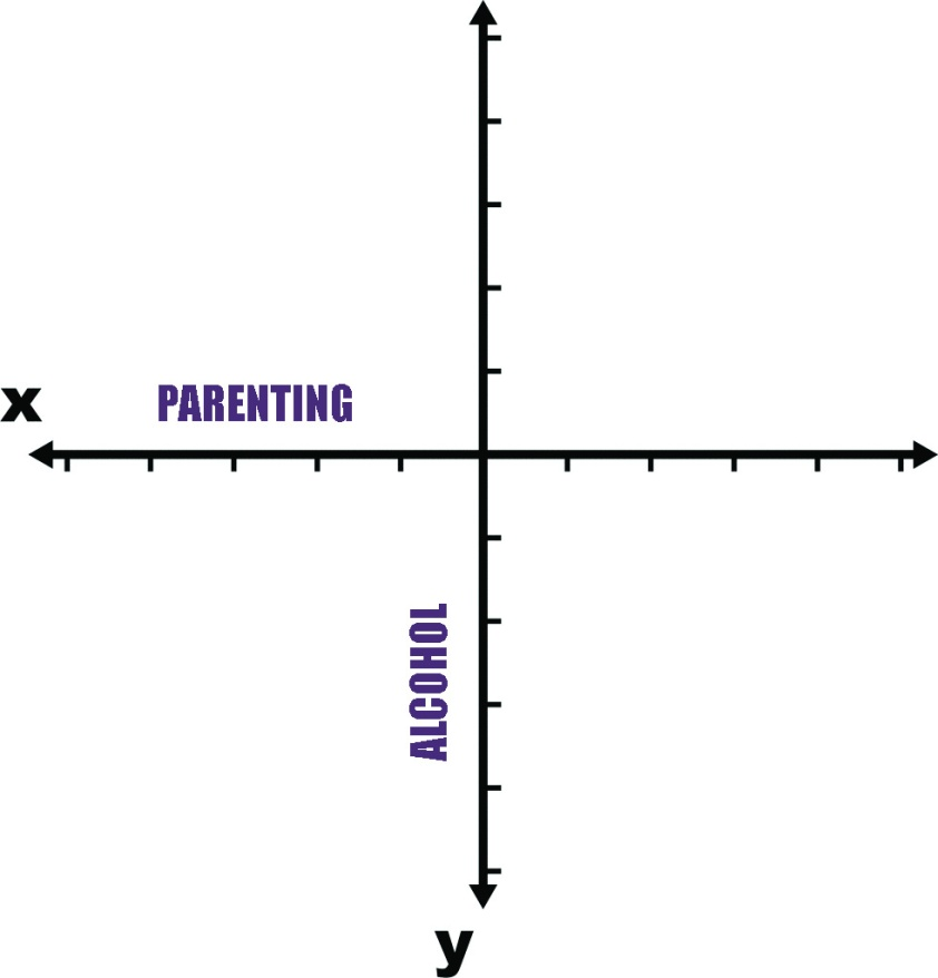 XY AXIS OF PARENTING ALCOHOL copy
