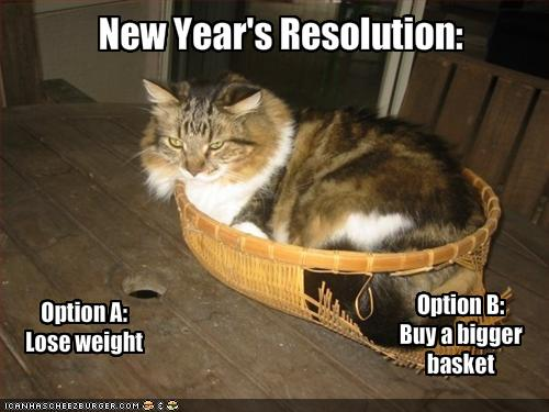 cat resolution