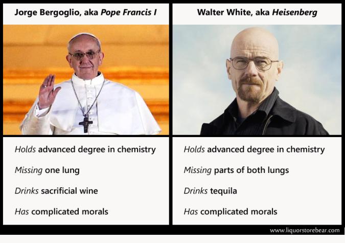 Pope vs Walter White copy